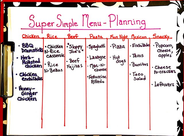 Super Simple Menu-Planning Categories and Suggestions